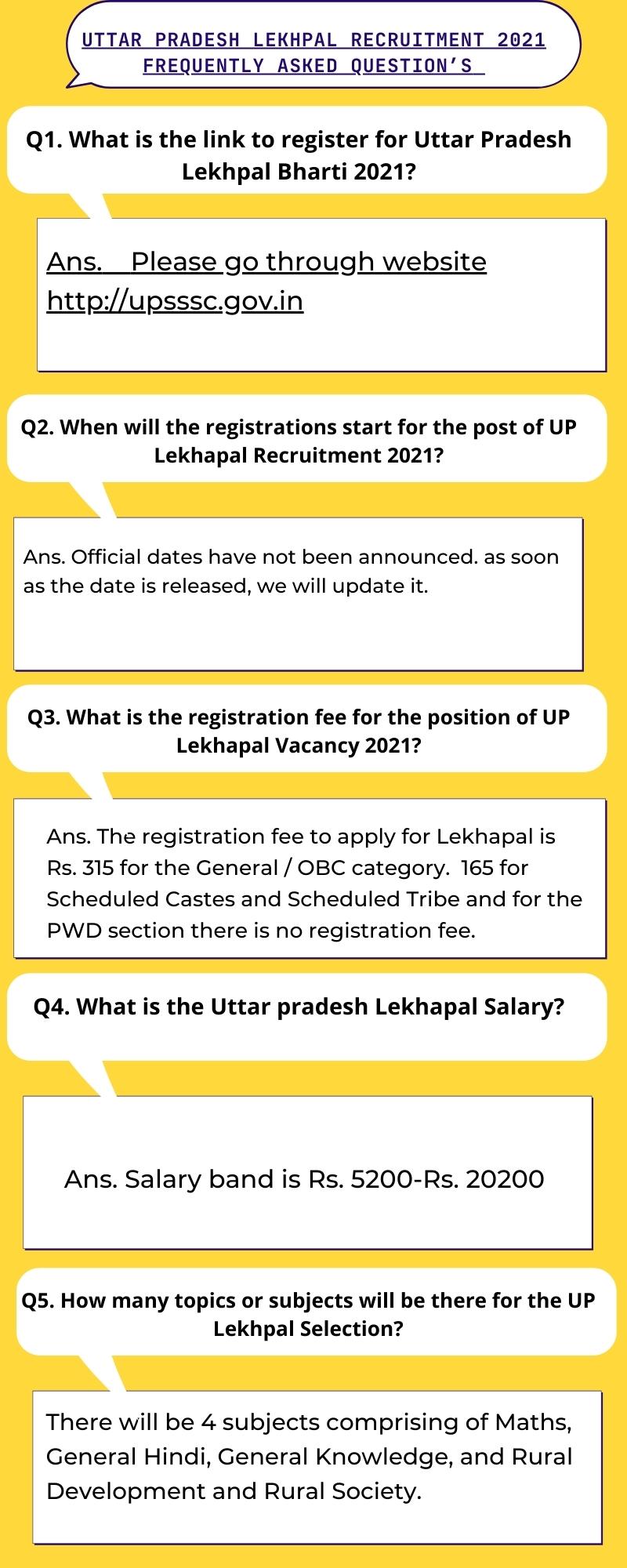 up lekhpal jobs 2021