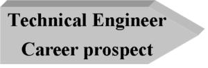 Technical Engineer career prospects