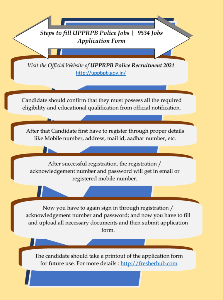 UPPRPB Police recruitment Apply Online 9534 posts